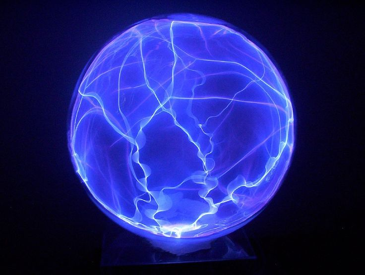 Glowing Orb In Cycles For Transpa