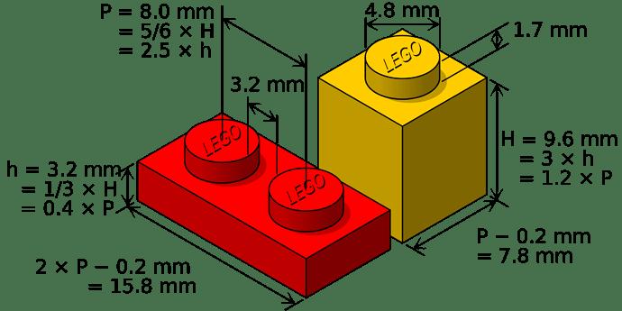 2560px-Lego_dimensions.svg