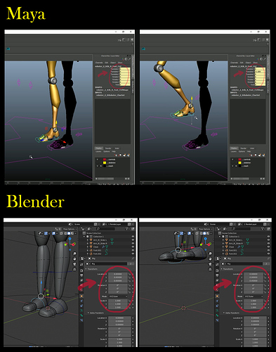 Maya vs Blender Animation