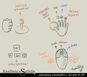 ResilienceSatelle-GameplaySchematics