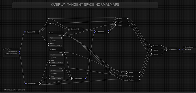 overlay_tangent_space_normalmaps