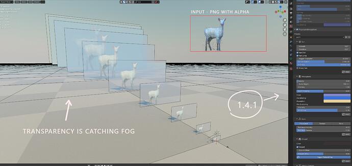fog_problem