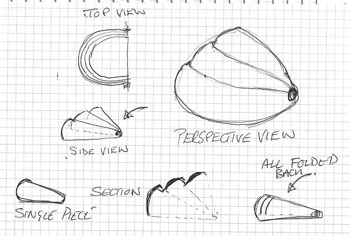 Curve shape for bar
