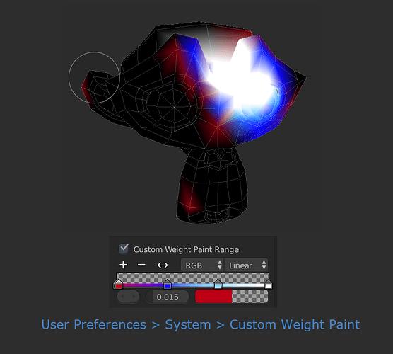custom_weight_paint