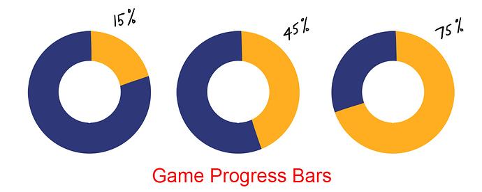 game_progress_bar