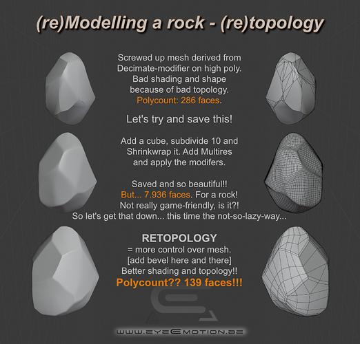 ee_retopology_3Drock