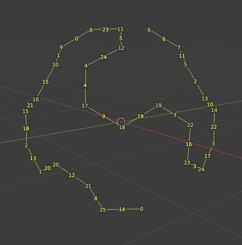 Screenshot 2021-04-06 sverchok seq edges verts