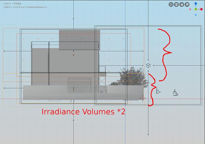 Irradiance%20Volumes