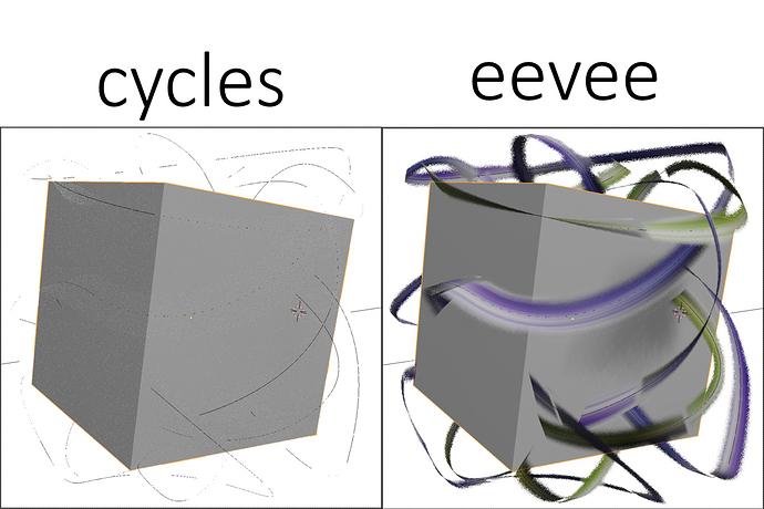 cycles vs eevee