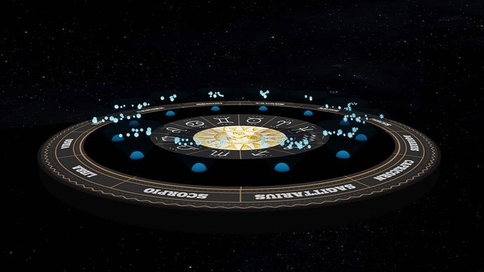 astrology hologram angle 2