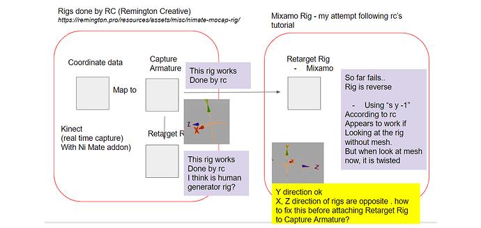 RetargetRig1