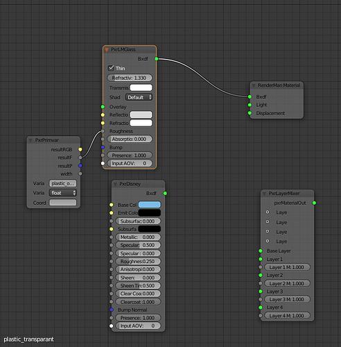 node_plstic_transparant