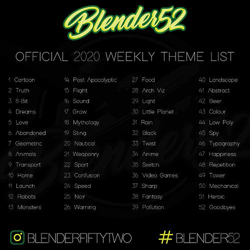 2020 Theme List