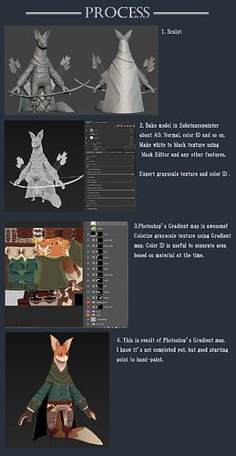 ArtStation_Process