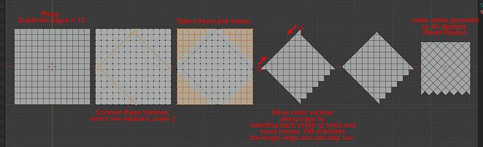 Diagonal subdiv
