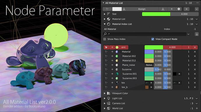 node_parameter