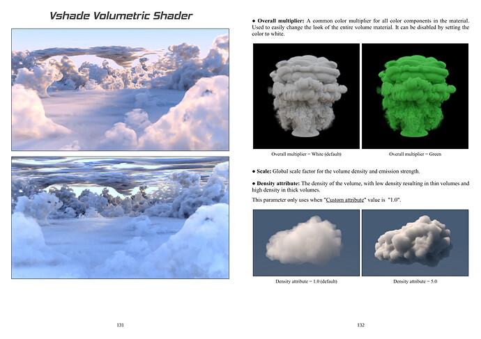 Vshade Volumetric Shader