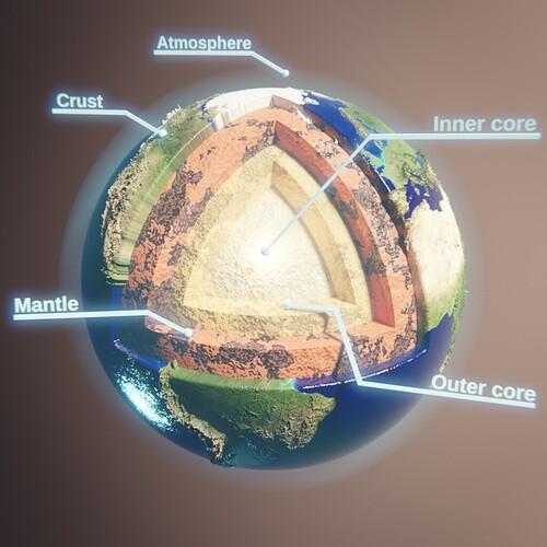 Millani: Earth Layers
