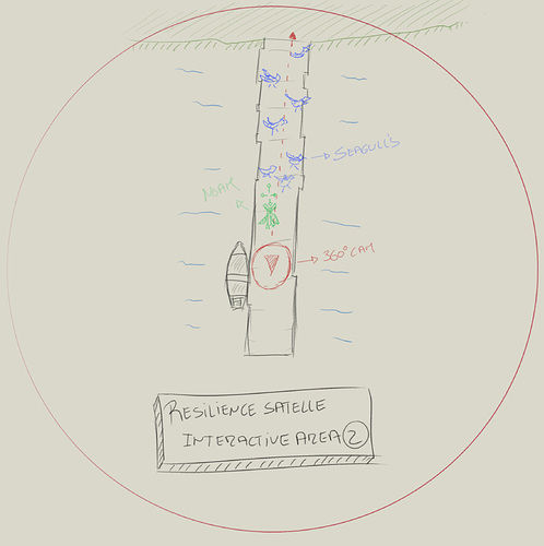ResilienceSatelle-IntArea2