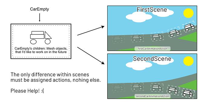 ProblemWithAnimation