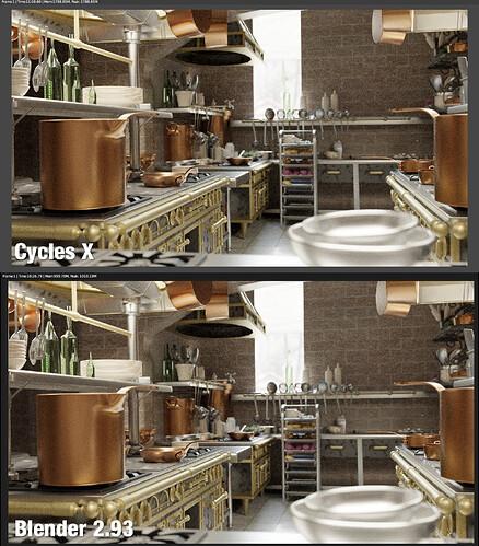 CyclesX_Comp