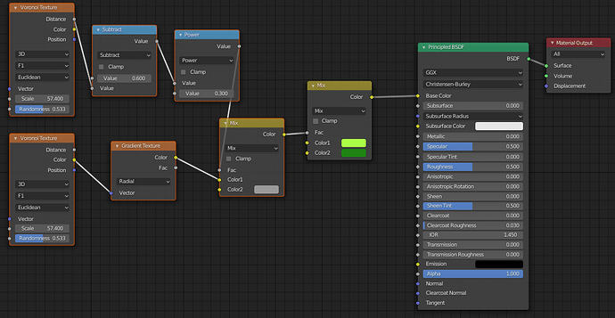 lime help nodes