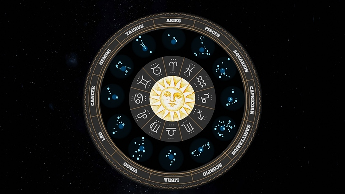 astrology hologram angle top