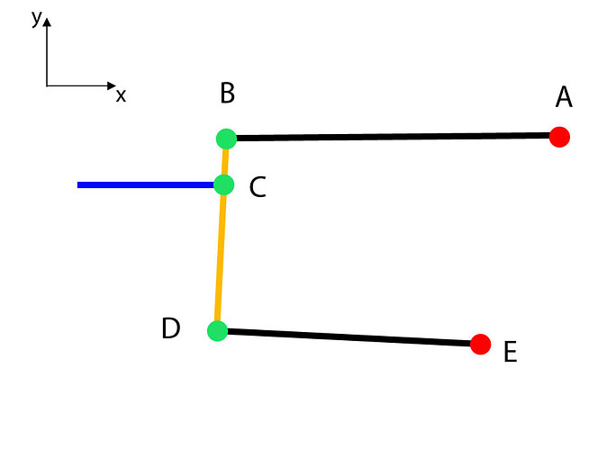 rigging_question4