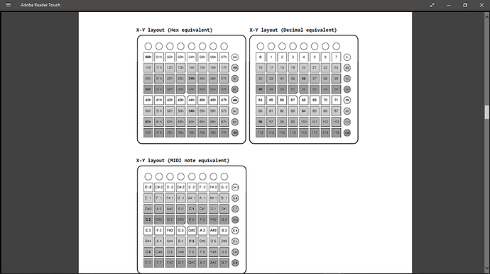 Launchpad Implementation