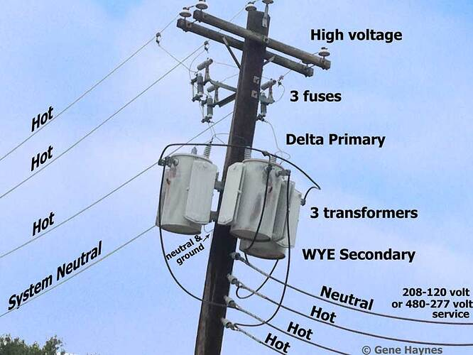 names-parts-of electric-pole