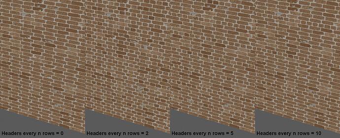Brooklyn bricks effect result