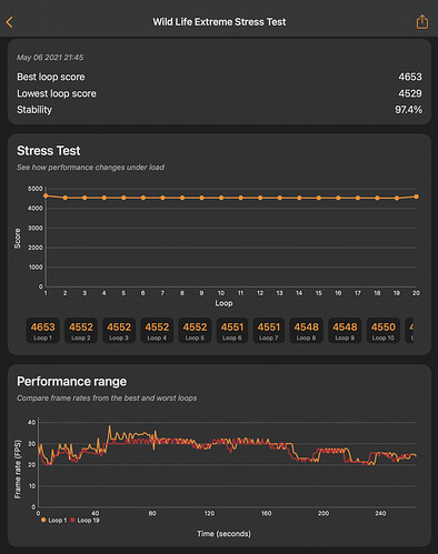 Screenshot 2021-05-06 at 22.06.57