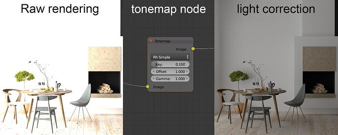 tonemap_node
