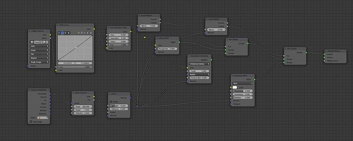 horse-coat-nodes-1