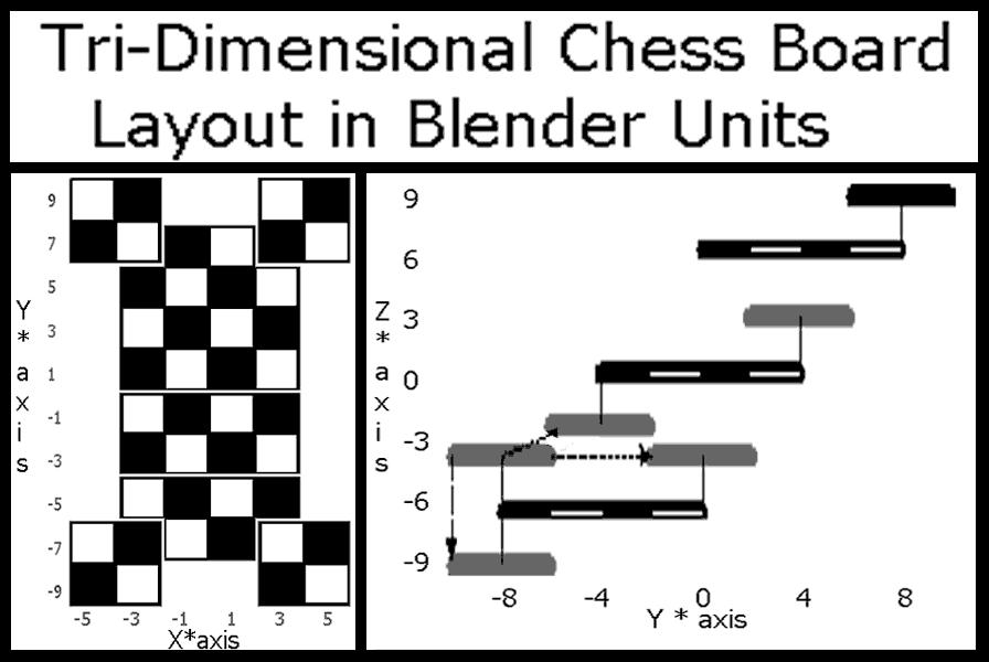 Tri-Dimensional Chess Board - Works in Progress - Blender
