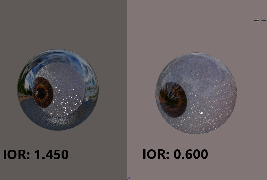 Eye Material IOR problem - Materials and Textures - Blender Artists  Community
