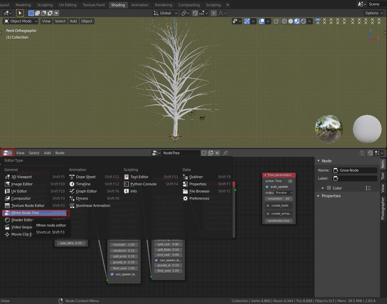 mtree_nodes