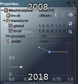 Custom Mesh Godot