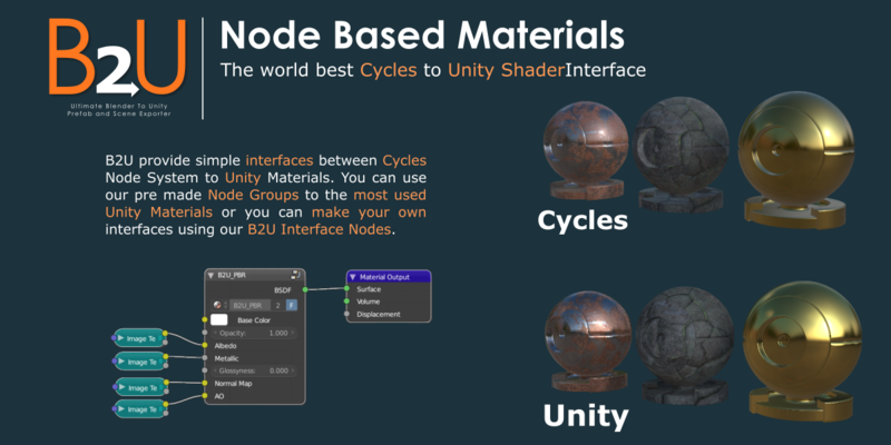 B2U 1 31 Released and now using Unity Nested Prefabs