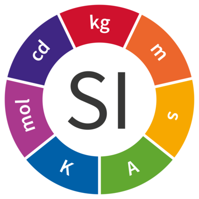 396px-International_System_of_Units_Logo