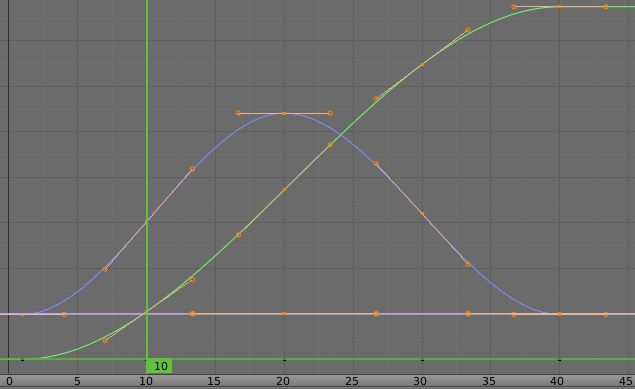 New F-Curve Smoothing mode in review for 2 8 (with 2 79 RC