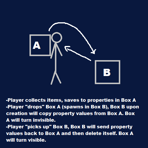 box issues_drawing