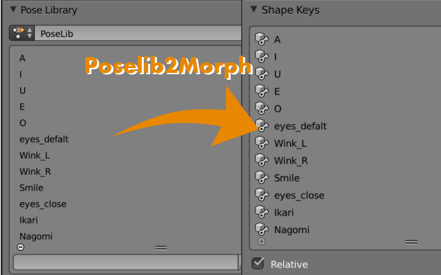 Pose in pose library converts to shape keys at once