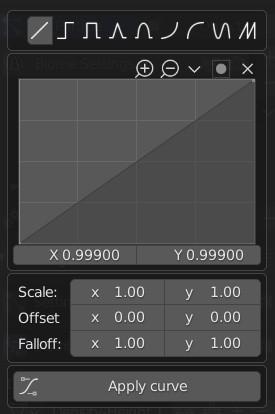 particle edit curve