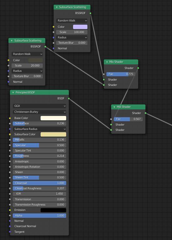 3d material-shader