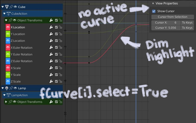 Set active fcurve in Graph Editor? - Python Support