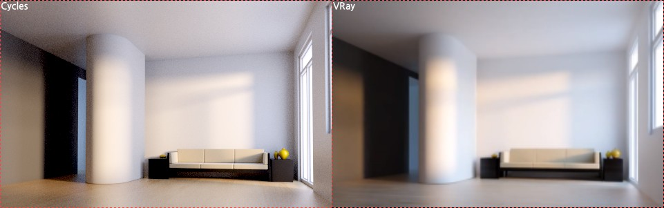 Evermotion VRay room with Cycles - Works in Progress