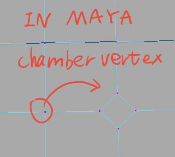 How to chamfer/bevel/split a vertex in blender? - Basics