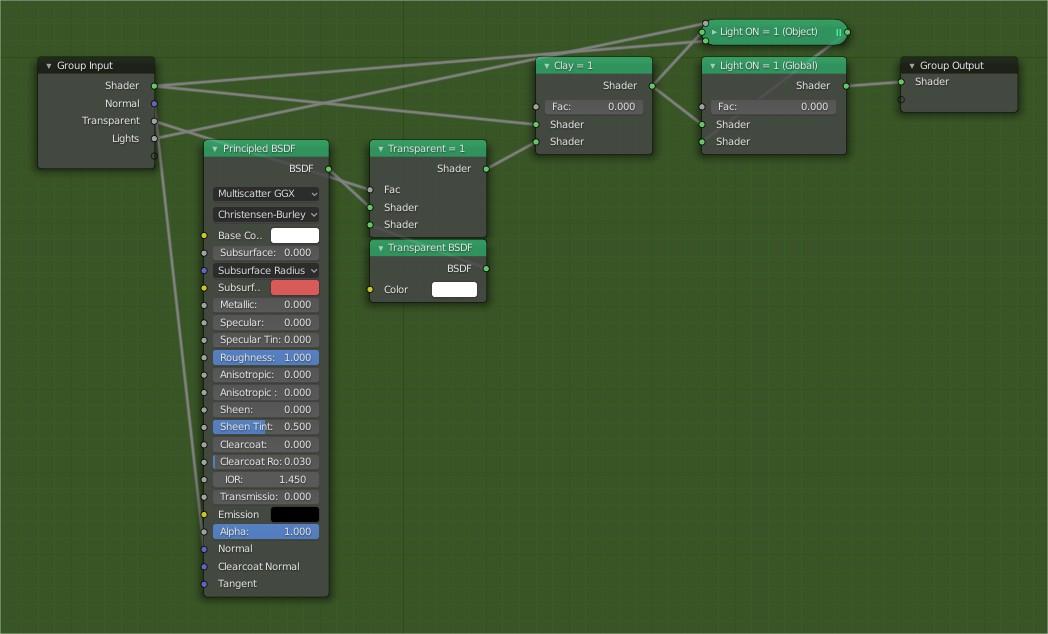 Clay render node setup