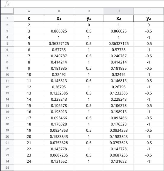 data_set